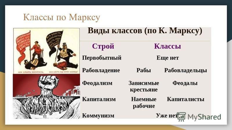 Классы по Марксу