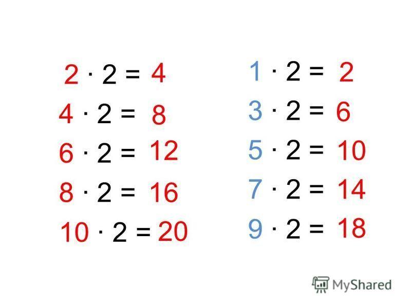 Какое число, чётное или нечётное, получается при умножении любого числа на 2 ?