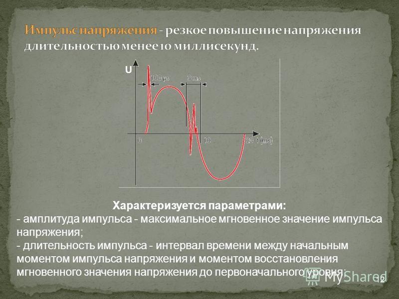 12 U Характеризуется параметрами: - амплитуда импульса - максимальное мгновенное значение импульса напряжения; - длительность импульса - интервал времени между начальным моментом импульса напряжения и моментом восстановления мгновенного значения напр
