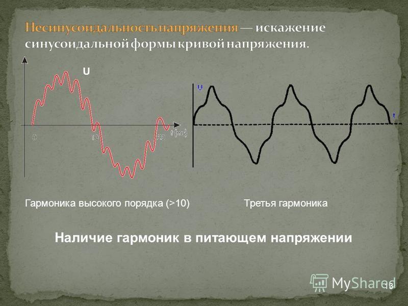13 Наличие гармоник в питающем напряжении U Гармоника высокого порядка (>10) Третья гармоника