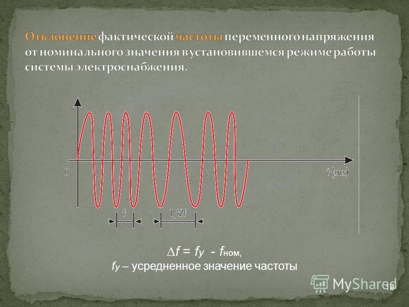 18 f = f y - f ном, f y – усредненное значение частоты