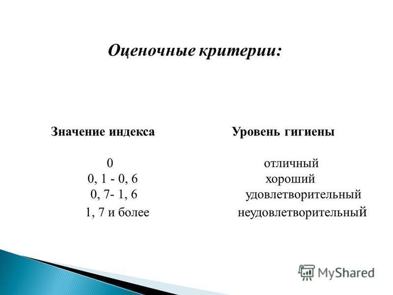 Оценочные критерии: Значение индекса Уровень гигиены 0 отличный 0, 1 - 0, 6 хороший 0, 7- 1, 6 удовлетворительный 1, 7 и более неудовлетворительный