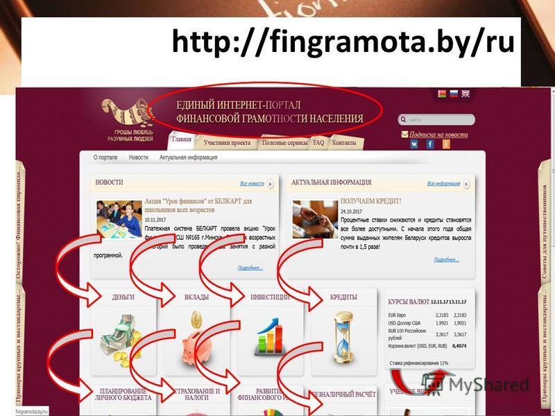 http://fingramota.by/ru