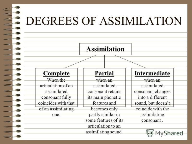 DEGREES OF ASSIMILATION Assimilation Complete When the articulation of an assimilated consonant fully coincides with that of an assimilating one. Intermediate when an assimilated consonant changes into a different sound, but doesnt coincide with the