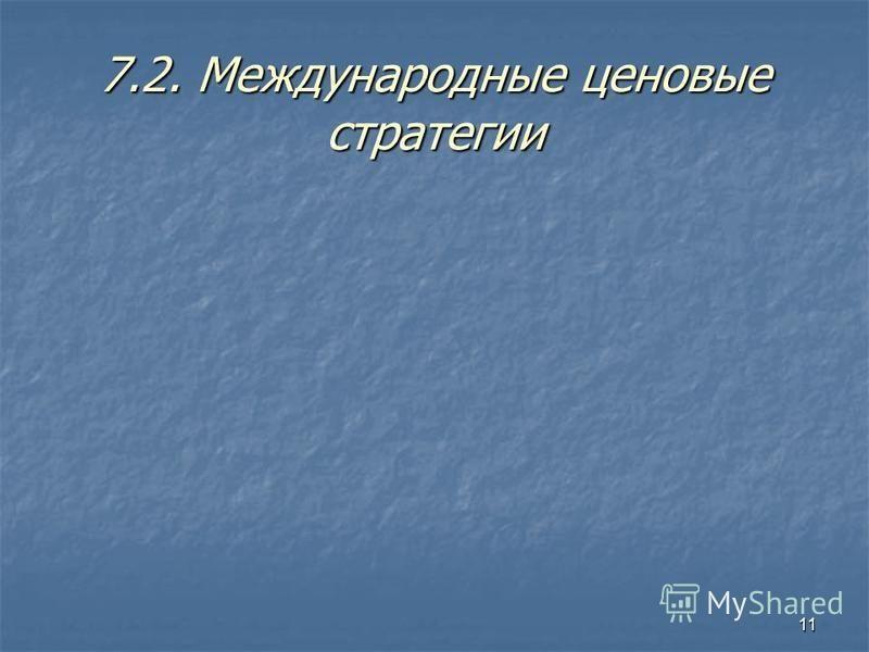11 7.2. Международные ценовые стратегии