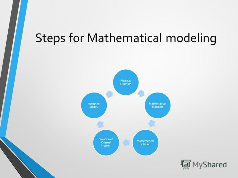 Steps for Mathematical modeling Physical Situation Mathematical Modeling Mathematical solution Solution of Original Problem Accept or Modify