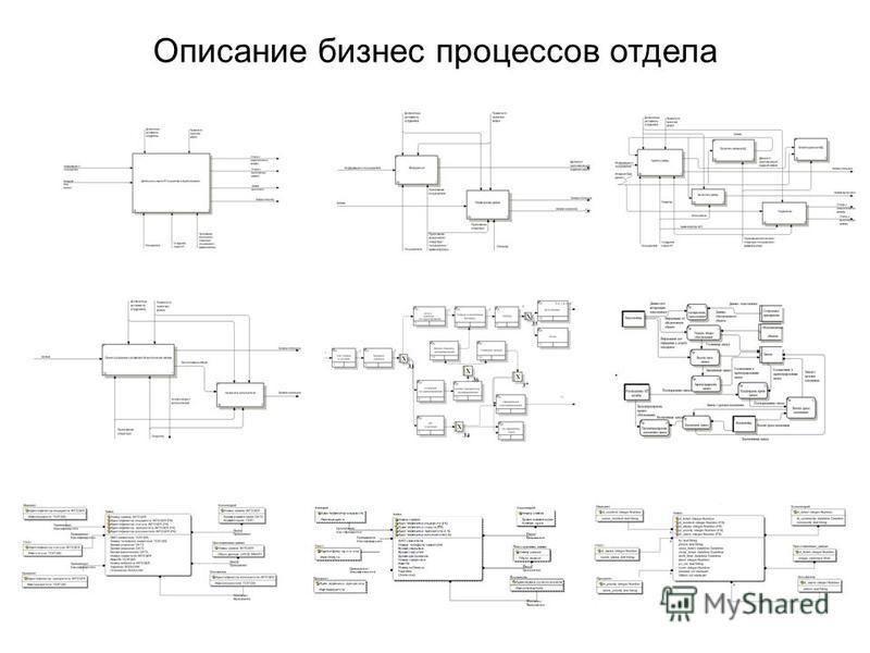 Описание бизнес процессов отдела