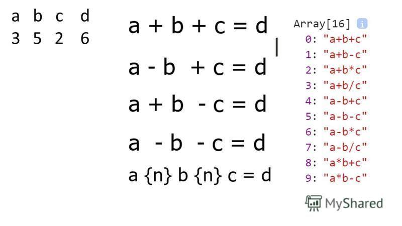 Что нам нужно? Массив арифметических операторов. Шаблон для вариантов алгоритма. a + b + c = d a + b - c = d a - b + c = d a - b - c = d