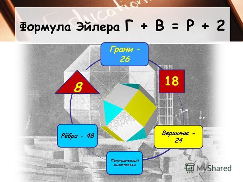 Формула Эйлера Г + В = Р + 2 Грани – 26 18 Вершины - 24 Полуправильный многогранник Рёбра - 48 8