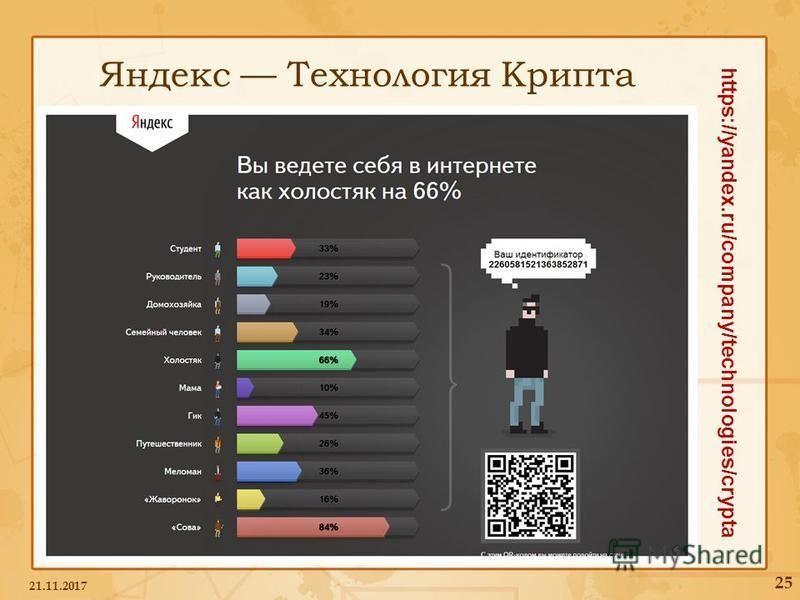 Яндекс Технология Крипта 21.11.2017 25 https://yandex.ru/company/technologies/crypta