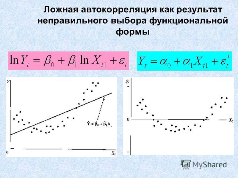 Ложная автокорреляция как результат неправильного выбора функциональной формы