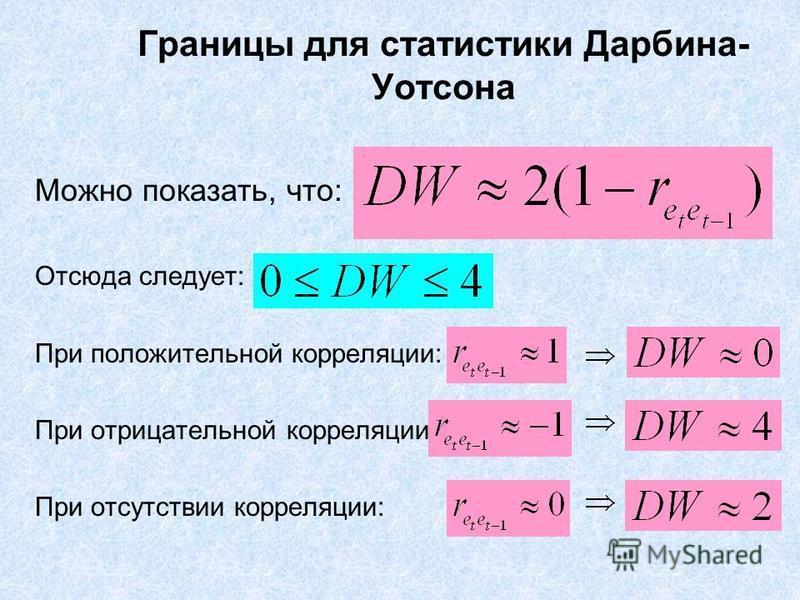 Границы для статистики Дарбина- Уотсона Можно показать, что: Отсюда следует: При положительной корреляции: При отрицательной корреляции: При отсутствии корреляции: