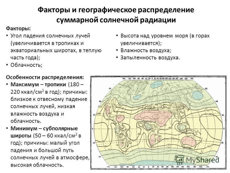 Факторы и географическое распределение суммарной солнечной радиации Факторы: Угол падения солнечных лучей (увеличивается в тропиках и экваториальных широтах, в теплую часть года); Облачность; Высота над уровнем моря (в горах увеличивается); Влажность