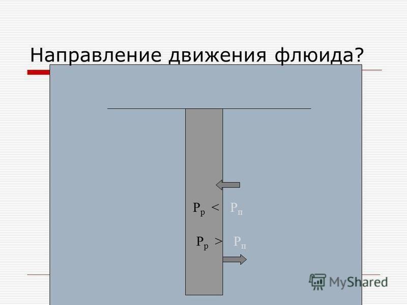 P р >PпPп P р <PпPп Направление движения флюида?