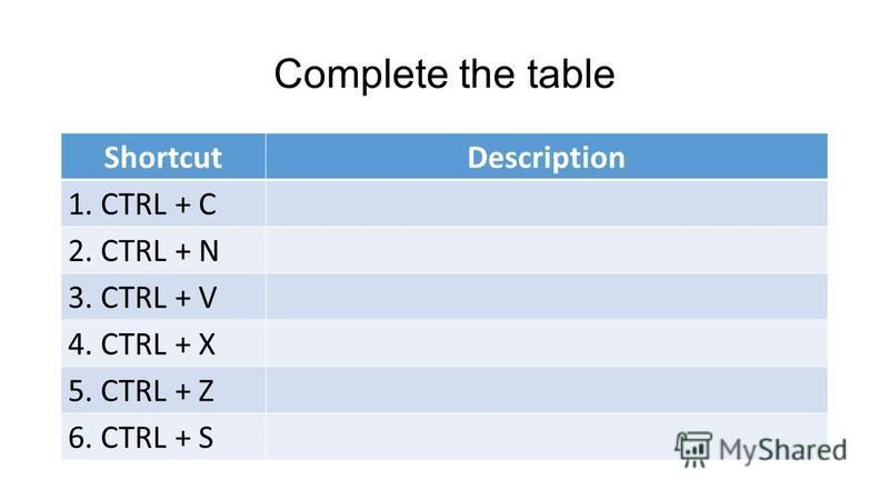 Complete the table ShortcutDescription 1. CTRL + C 2. CTRL + N 3. CTRL + V 4. CTRL + X 5. CTRL + Z 6. CTRL + S