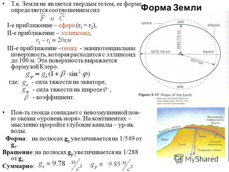 Т.к. Земля не является твердым телом, ее форма определяется соотношением сил I-е приближение – сфера (r 1 = r 2 ), II-е приближение – эллипсоид, III-е приближение –геоид - эквипотенциальная поверхность, которая расходится с эллипсоидом до 100 м. Эта