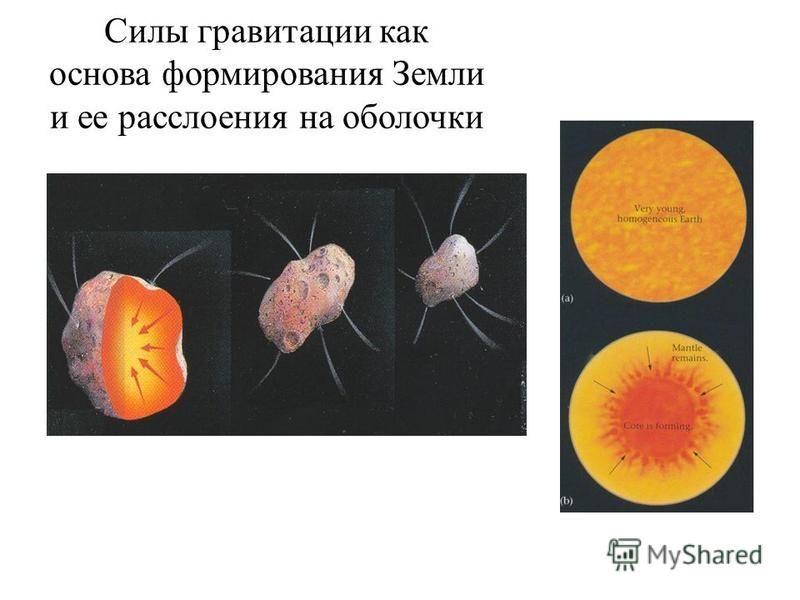 Силы гравитации как основа формирования Земли и ее расслоения на оболочки
