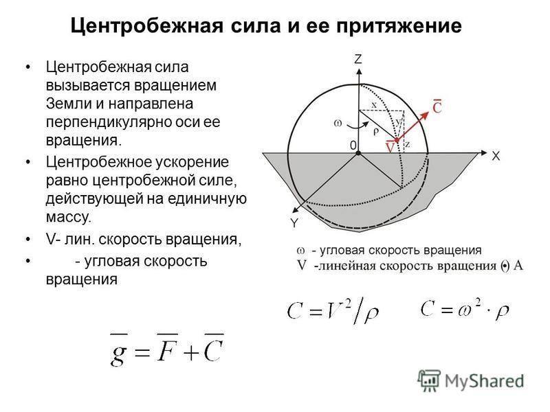 Центробежная сила и ее притяжение Центробежная сила вызывается вращением Земли и направлена перпендикулярно оси ее вращения. Центробежное ускорение равно центробежной силе, действующей на единичную массу. V- лин. скорость вращения, - угловая скорость