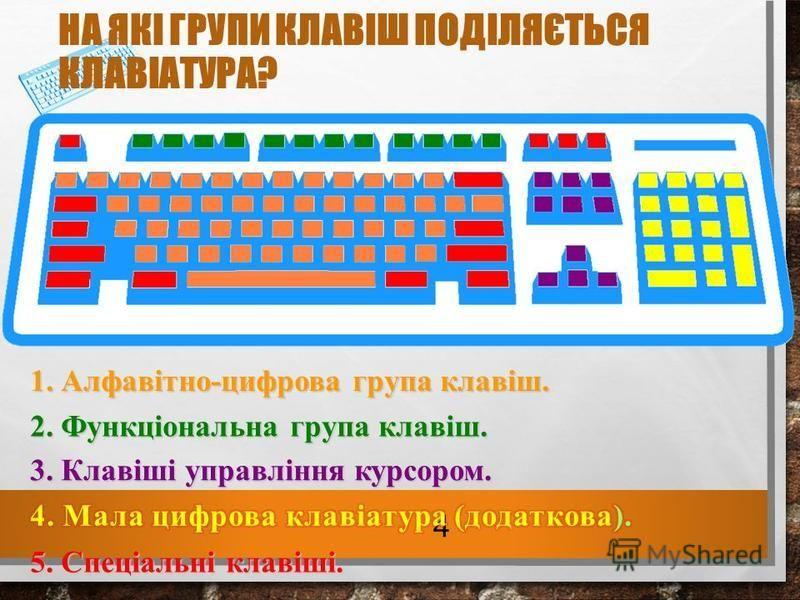 НА ЯКІ ГРУПИ КЛАВІШ ПОДІЛЯЄТЬСЯ КЛАВІАТУРА? 4 1. Алфавітно-цифрова група клавіш. 2. Функціональна група клавіш. 3. Клавіші управління курсором. 5. Спеціальні клавіші.