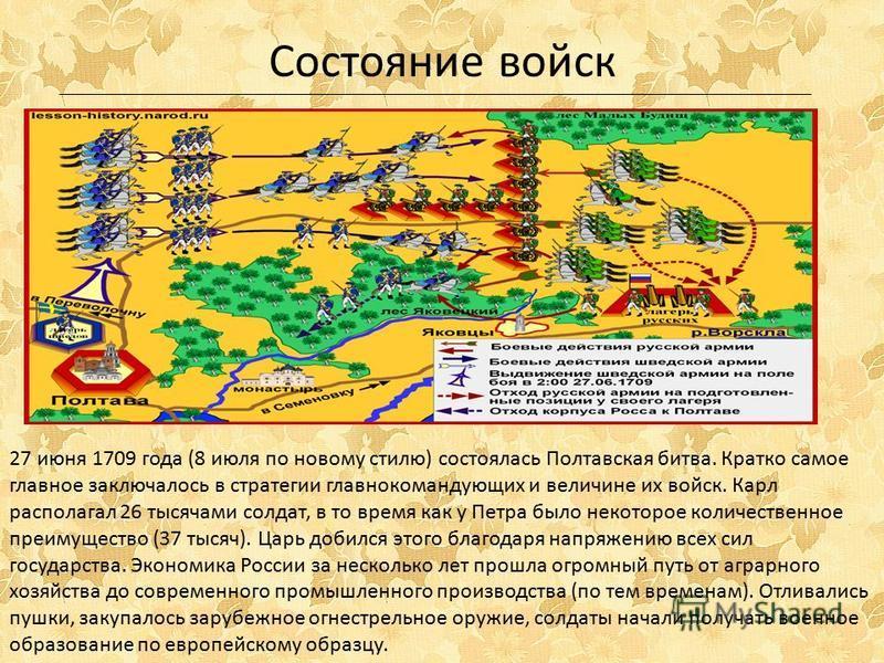 Состояние войск 27 июня 1709 года (8 июля по новому стилю) состоялась Полтавская битва. Кратко самое главное заключалось в стратегии главнокомандующих и величине их войск. Карл располагал 26 тысячами солдат, в то время как у Петра было некоторое коли