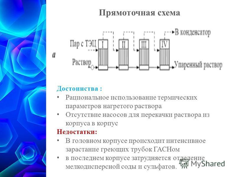 Прямоточная схема Достоинства : Рациональное использование термических параметров нагретого раствора Отсутствие насосов для перекачки раствора из корпуса в корпус Недостатки: В головном корпусе происходит интенсивное зарастание греющих трубок ГАСНом