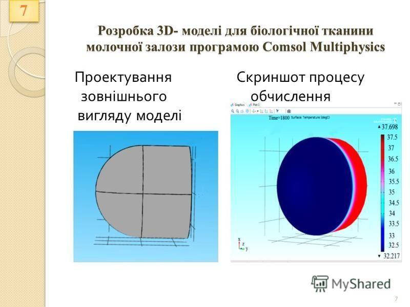 Розробка 3D- моделі для біологічної тканини молочної залози програмою Comsol Multiphysics Проектування Скриншот процесу зовнішнього обчислення вигляду моделі Процес обчислень 7 7 7