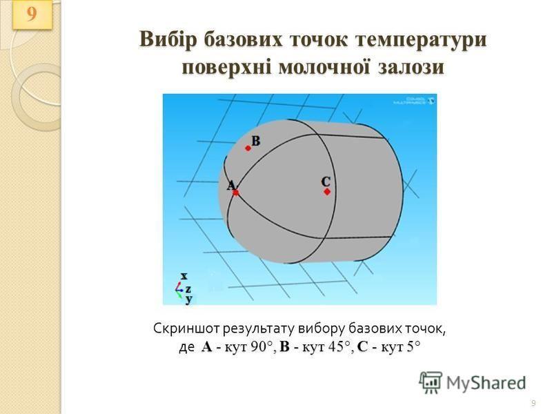 Вибір базових точок температури поверхні молочної залози A - кут 90°, B - кут 45°, C - кут 5° Скриншот результату вибору базових точок, де A - кут 90°, B - кут 45°, C - кут 5° 9 9 9
