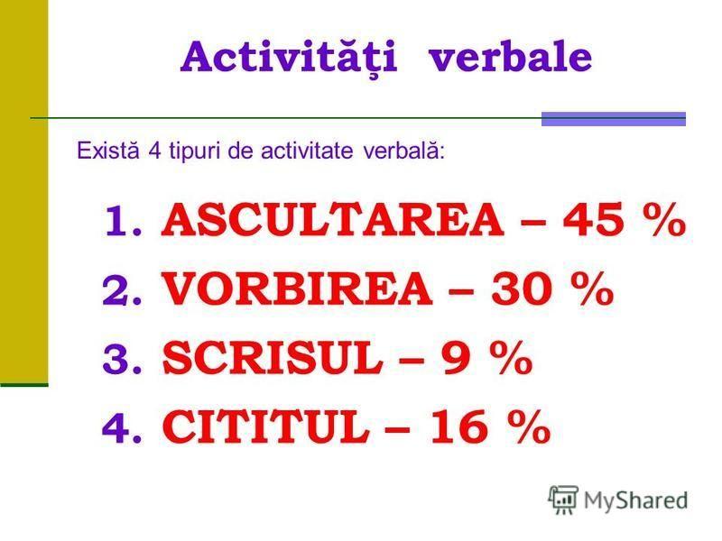 Activităţi verbale Există 4 tipuri de activitate verbală: 1. ASCULTAREA – 45 % 2. VORBIREA – 30 % 3. SCRISUL – 9 % 4. CITITUL – 16 %
