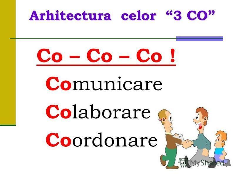Co – Co – Co ! Co municare Co laborare Co ordonare Arhitectura celor 3 CO