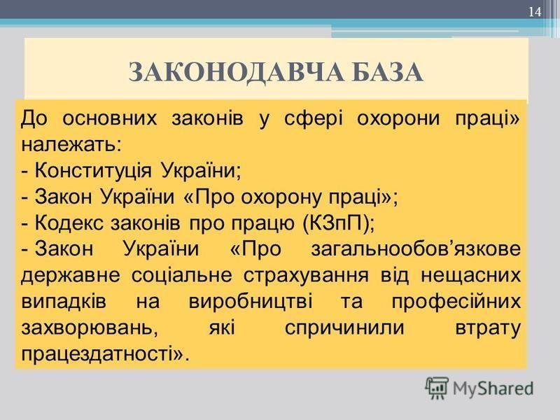 ЗАКОНОДАВЧА БАЗА 14 До основних законів у сфері охорони праці» належать: - Конституція України; - Закон України «Про охорону праці»; - Кодекс законів про працю (КЗпП); - Закон України «Про загальнообовязкове державне соціальне страхування від нещасни