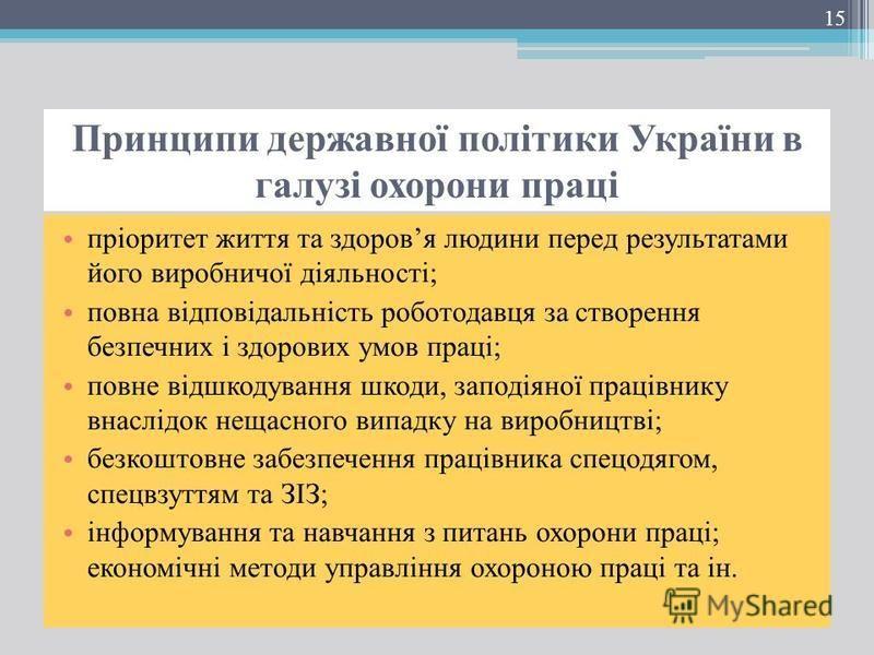Принципи державної політики України в галузі охорони праці пріоритет життя та здоровя людини перед результатами його виробничої діяльності; повна відповідальність роботодавця за створення безпечних і здорових умов праці; повне відшкодування шкоди, за