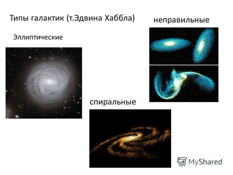 Типы галактик (т.Эдвина Хаббла) Эллиптические спиральные неправильные