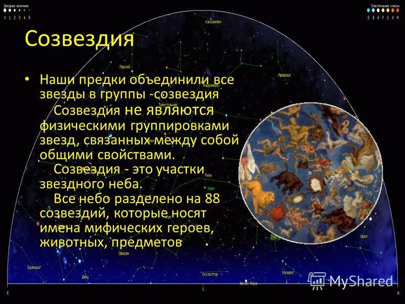Созвездия Наши предки объединили все звезды в группы -созвездия Созвездия не являются физическими группировками звезд, связанных между собой общими свойствами. Созвездия - это участки звездного неба. Все небо разделено на 88 созвездий, которые носят