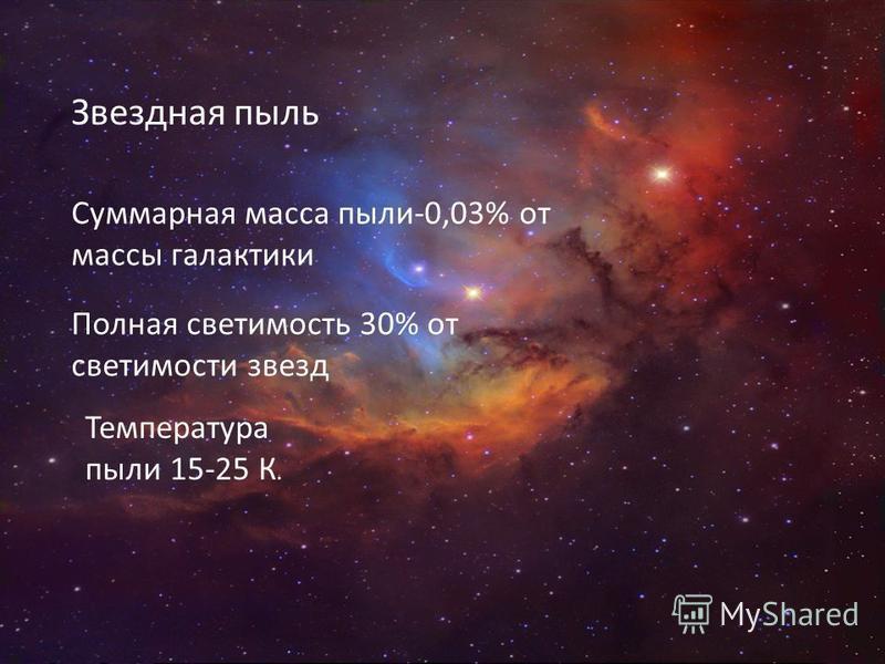 Звездная пыль Суммарная масса пыли-0,03% от массы галактики Полная светимость 30% от светимости звезд Температура пыли 15-25 К.