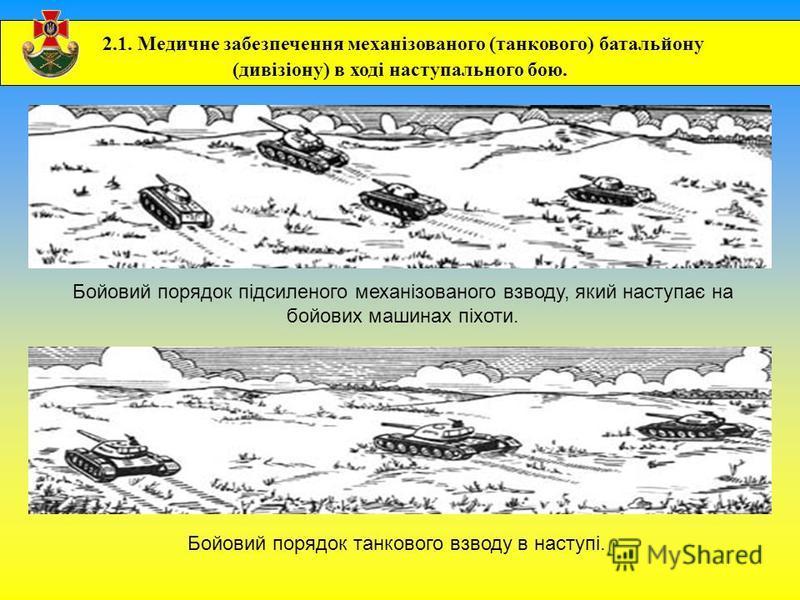 2.1. Медичне забезпечення механізованого (танкового) батальйону (дивізіону) в ході наступального бою. Бойовий порядок підсиленого механізованого взводу, який наступає на бойових машинах піхоти. Бойовий порядок танкового взводу в наступі.