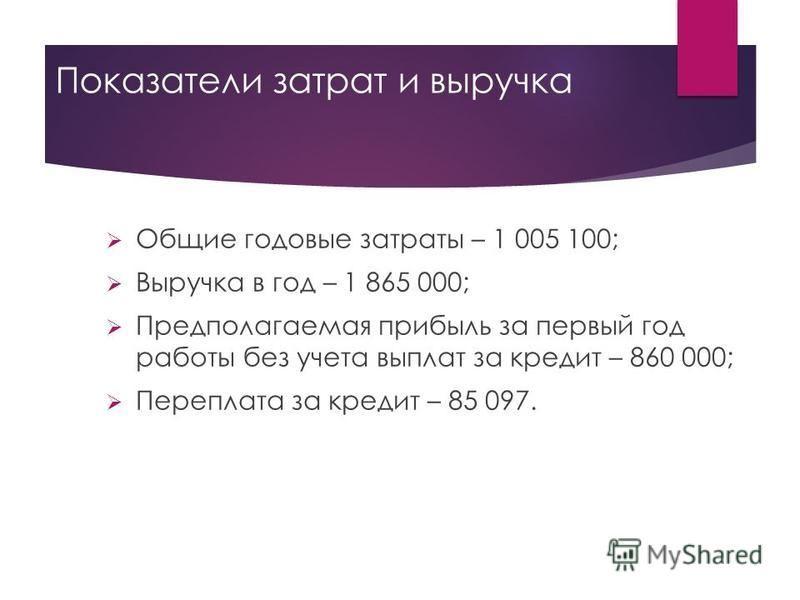 Показатели затрат и выручка Общие годовые затраты – 1 005 100; Выручка в год – 1 865 000; Предполагаемая прибыль за первый год работы без учета выплат за кредит – 860 000; Переплата за кредит – 85 097.