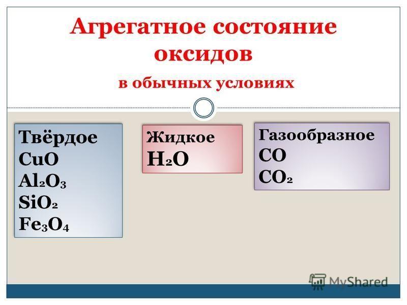 Агрегатное состояние оксидов в обычных условиях Твёрдое CuO Al 2 O 3 SiO 2 Fe 3 O 4 Твёрдое CuO Al 2 O 3 SiO 2 Fe 3 O 4 Жидкое H 2 O Жидкое H 2 O Газообразное CO CO 2 Газообразное CO CO 2