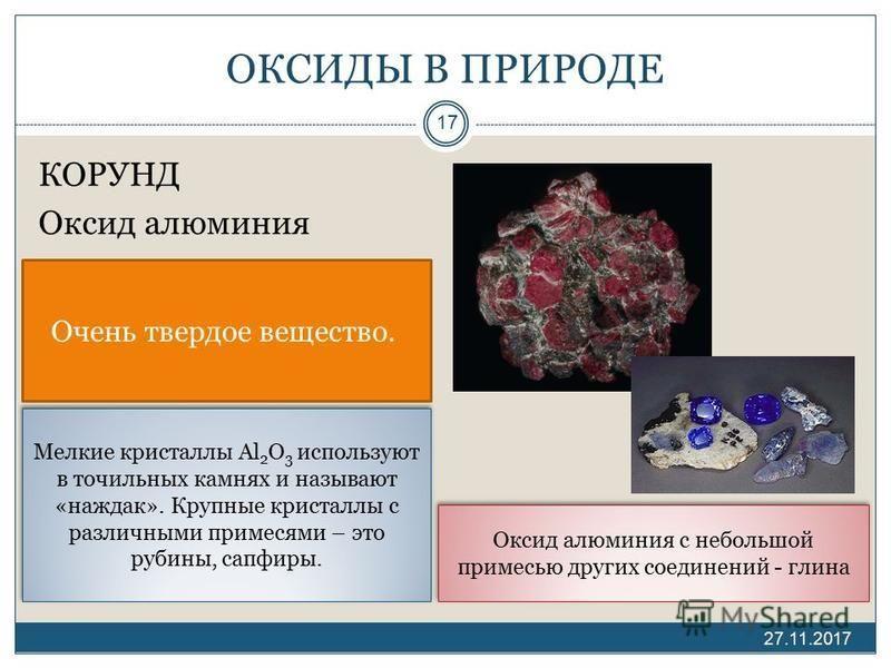 ОКСИДЫ В ПРИРОДЕ КОРУНД Оксид алюминия 27.11.2017 17 Очень твердое вещество. Мелкие кристаллы Al 2 O 3 используют в точильных камнях и называют «наждак». Крупные кристаллы с различными примесями – это рубины, сапфиры. Оксид алюминия с небольшой приме