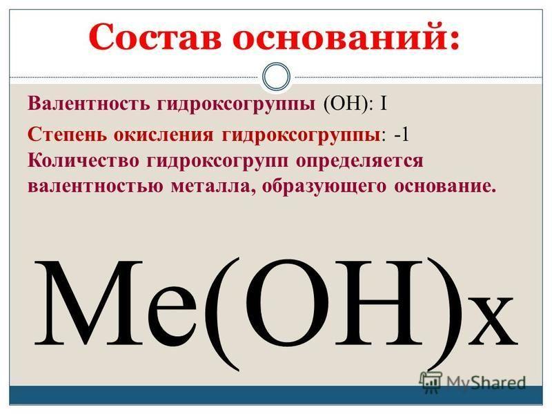 Состав оснований: Ме(ОН) х Валентность гидроксогруппы (ОН): I Степень окисления гидроксогруппы: -1 Количество гидроксогрупп определяется валентностью металла, образующего основание.