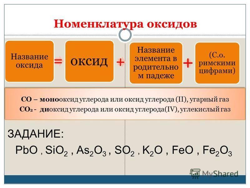 Номенклатура оксидов Название оксида = оксид + Название элемента в родительном падеже + (С.о. римскими цифрами) CO – монооксид углерода или оксид углерода (II), угарный газ CO 2 - диоксид углерода или оксид углерода(IV), углекислый газ CO – монооксид