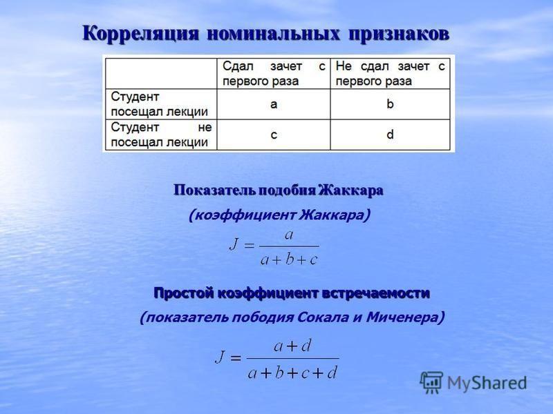 Показатель подобия Жаккара (коэффициент Жаккара) Корреляция номинальных признаков Простой коэффициент встречаемости (показатель подобия Сокала и Миченера)