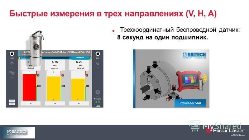 Быстрые измерения в трех направлениях (V, H, A) Трехкоординатный беспроводной датчик: 8 секунд на один подшипник. Перегрузка Стоп Прием 0% мм/с 134,36 дБ мм/с 135,21 дБ мм/с 135,95 дБ