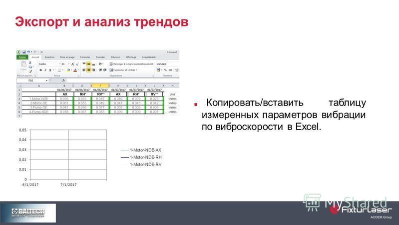 Экспорт и анализ трендов Копировать/вставить таблицу измеренных параметров вибрации по виброскорости в Excel.