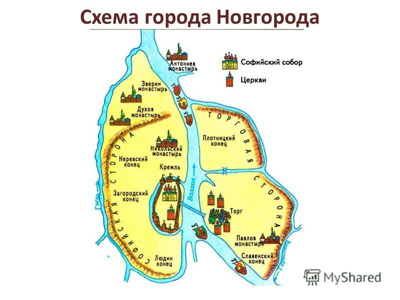 Схема города Новгорода