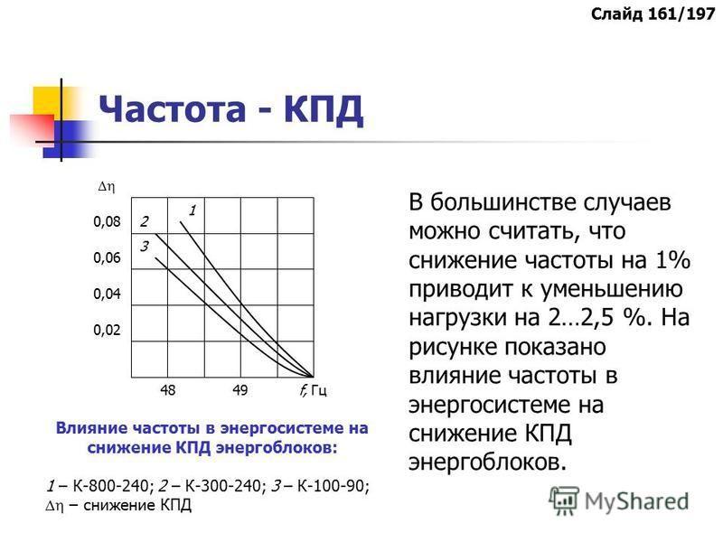 Частота - КПД Влияние частоты в энергосистеме на снижение КПД энергоблоков: 1 – К-800-240; 2 – К-300-240; 3 – К-100-90; – снижение КПД 1 2 3 0,02 0,04 0,06 0,08 f, Гц 4849 В большинстве случаев можно считать, что снижение частоты на 1% приводит к уме