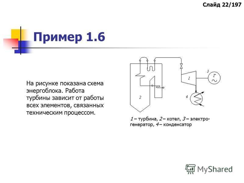 Пример 1.6 На рисунке показана схема энергоблока. Работа турбины зависит от работы всех элементов, связанных техническим процессом. 1 – турбина, 2 – котел, 3 – электро- генератор, 4 – конденсатор Слайд 22/197