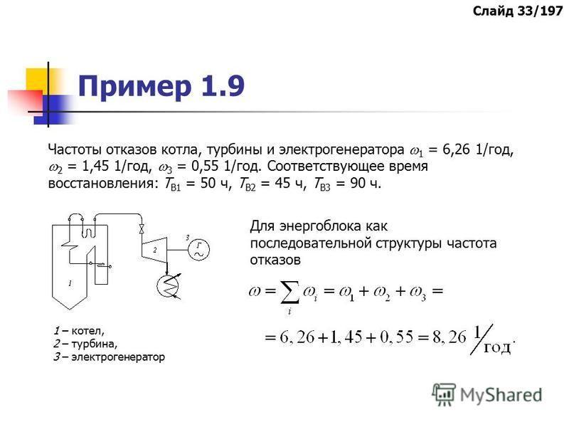 Пример 1.9 Частоты отказов котла, турбины и электрогенератора 1 = 6,26 1/год, 2 = 1,45 1/год, 3 = 0,55 1/год. Соответствующее время восстановления: Т В1 = 50 ч, Т В2 = 45 ч, Т В3 = 90 ч. 1 – котел, 2 – турбина, 3 – электрогенератор Для энергоблока ка