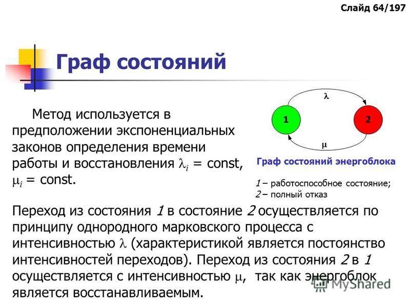 Граф состояний Граф состояний энергоблока 1 – работоспособное состояние; 2 – полный отказ Метод используется в предположении экспоненциальных законов определения времени работы и восстановления i = const, i = const. Переход из состояния 1 в состояние
