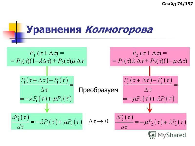 Уравнения Колмогорова Р 1 ( + ) = = Р 1 ( )(1 ) + Р 2 ( ) Р 2 ( + ) = = Р 1 ( ) + Р 2 ( )(1 ) 0 Преобразуем Слайд 74/197