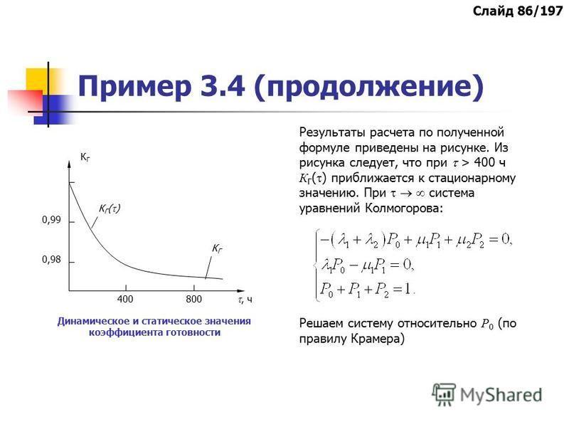 Пример 3.4 (продолжение) Динамическое и статическое значения коэффициента готовности Результаты расчета по полученной формуле приведены на рисунке. Из рисунка следует, что при > 400 ч К Г ( ) приближается к стационарному значению. При система уравнен